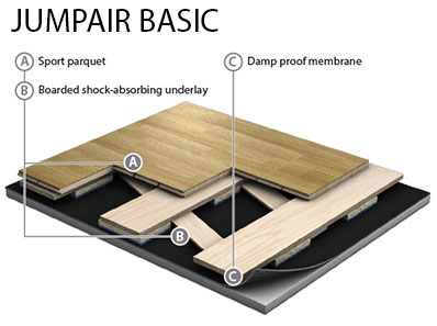 JUMPAIR BASIC